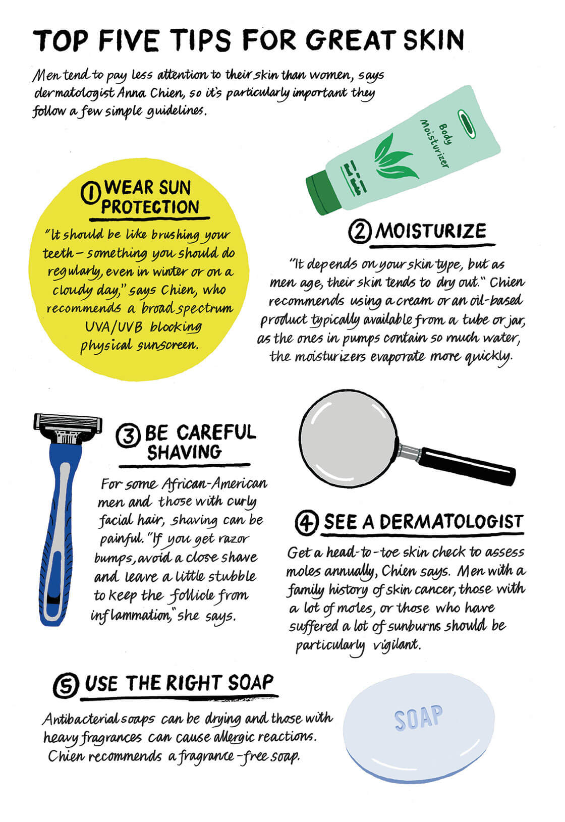 Infographic: top five tips for great skin
